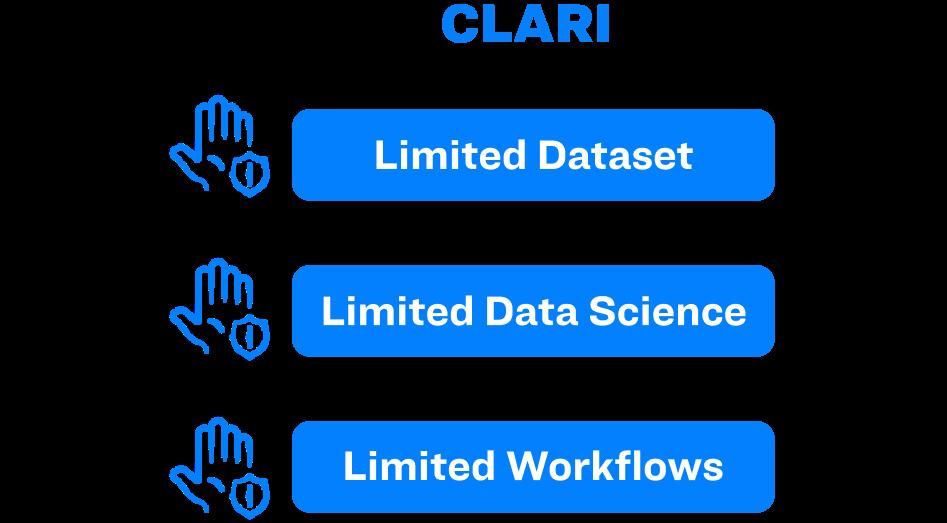 Clari (3)