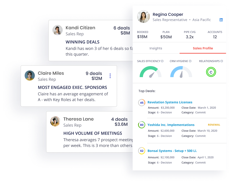 Collaboration-Sales Owner Scorecard
